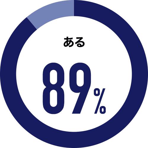 ある 89%